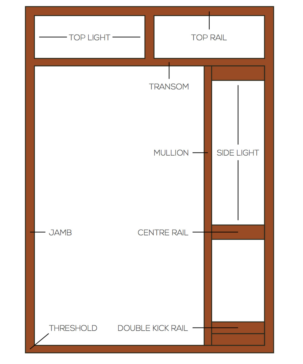 Door And Window Frames Product The Wood Experts